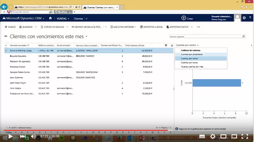 Power BI sobre dispositivos móviles