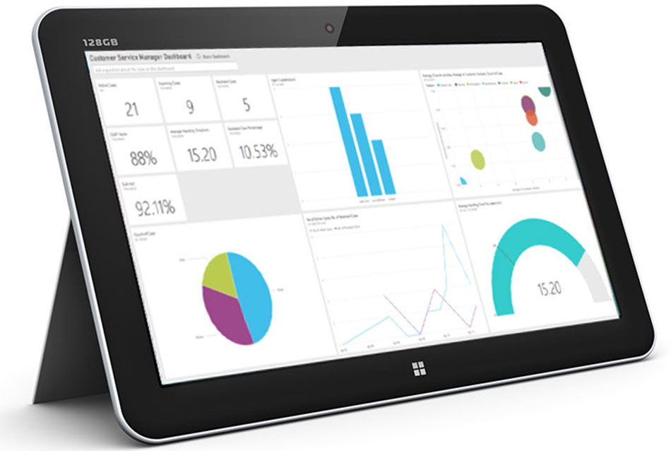 Power BI en tablet